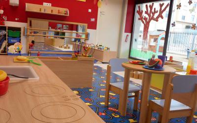 ¿Es necesaria una plataforma de gestión para las escuelas infantiles?